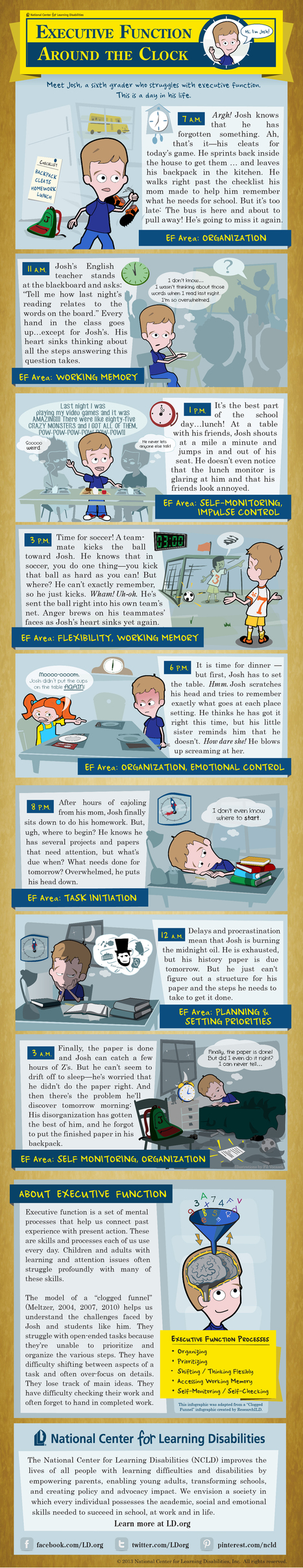 executive-function-Infographic | Executive Function and technology | Scoop.it