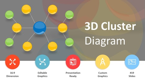 3D Cluster Diagram Keynote template | Apple Keynote Slides For Sale | Scoop.it