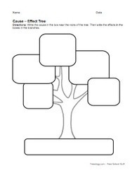 Graphic Organizers « Freeology.com | All Things Teacher | Scoop.it