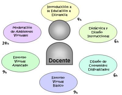 LA SOCIEDAD DEL CONOCIMIENTO: las Tic, su influencia social yeducativa! | Docencia Interconectada | Scoop.it