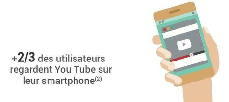 Infographie: YouTube scrute ses utilisateurs français   Marketing digital, communication, etc.   Scoop.it