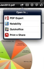 Your ipad just became a real work tool | Gestion de contenus, GED, workflows, ECM | Scoop.it