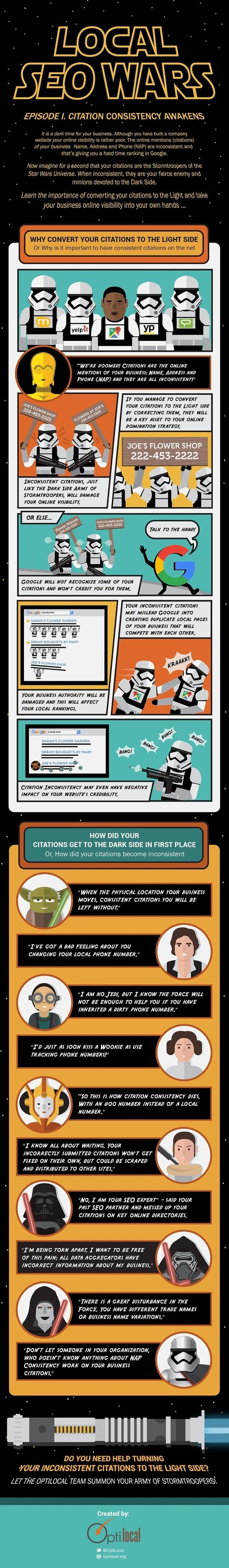 Guide - Local SEO explained the Star Wars way | All Infographics | Scoop.it