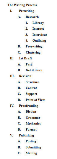 6-Traits Resources: Outlining: Before or After? - Choice is the answer~   6-Traits Writing   Scoop.it
