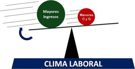 Clima laboral como palanca de productividad | Empresa 3.0 | Scoop.it