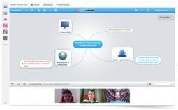 Mind Mapping in Google+ Hangouts | MindMeister Blog | community manager: zusammenarbeit und vernetzung mit social media | Scoop.it