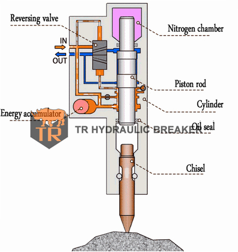 Hydraulic Breaker Schematic - Dodge Ram 2004 Wiring Diagram Apps -  rc85wirings.citroen-wirings1.jeanjaures37.fr | Hydraulic Breaker Schematic |  | Wiring Diagram Resource