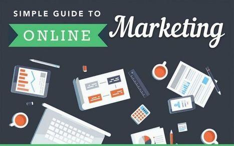 Una completa guía sobre Marketing Online (infografía) | Utilización de Twitter la Educación | Scoop.it