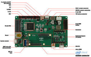 Linux-friendly drone controller flies on Intel Joule power | Open Source Hardware News | Scoop.it