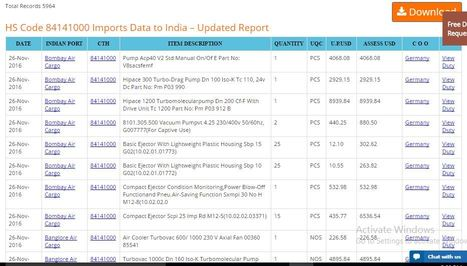 HS Code 84141000 Import Data and Price to India...