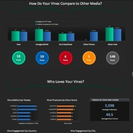 Why your brand should get creative now with visual content marketing | Visual Content Strategy | Scoop.it