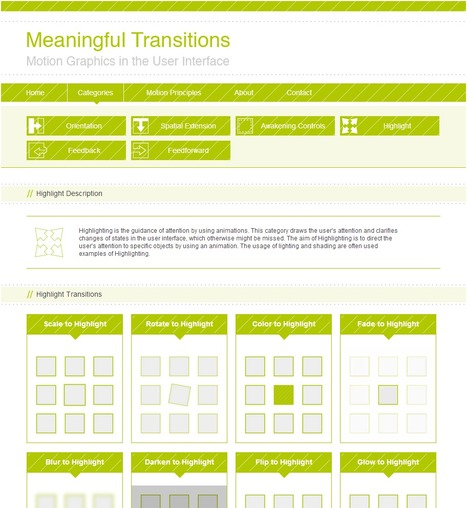 Meaningful transitions and when to use them   Usability and UX   Scoop.it