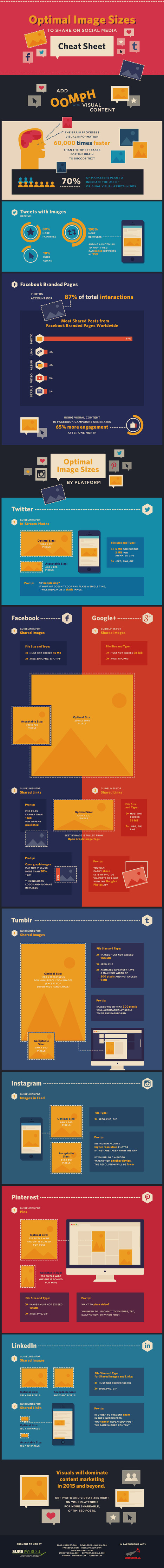 Optimal Image Sizes to Share on Social Media Cheat Sheet #Infographic | Webdesign, Graphics, Images, Audio-Video, | Scoop.it