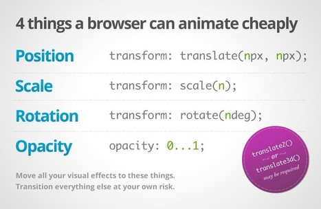 High Performance Animations | Lectures web | Scoop.it
