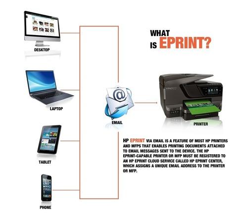123 hp com/dj1011 - HP Deskjet 1011 Setup | Dow