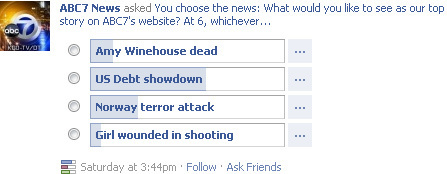 » Putting your top web story to a Facebook vote | Broadcast News in a Multimedia World | Scoop.it