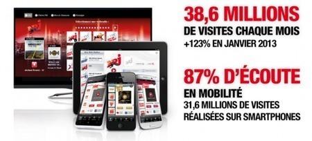 Webradios. NRJ montre la voie et stimule le marché publicitaire digital. | Radio 2.0 (En & Fr) | Scoop.it