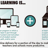 Use of Technology for Education