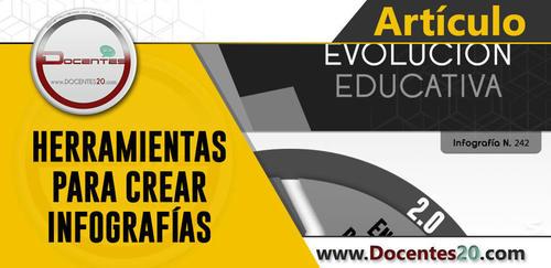 ✍ HERRAMIENTAS PARA CREAR INFOGRAFÍAS | DOCENTES 2.0