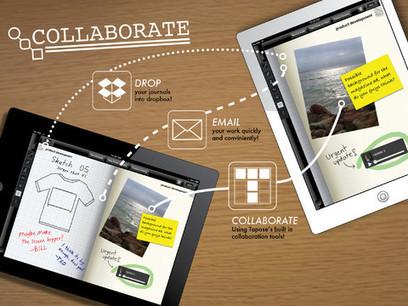 En virkelig multifunksjons-app for iPad! | Skolebibliotek | Scoop.it
