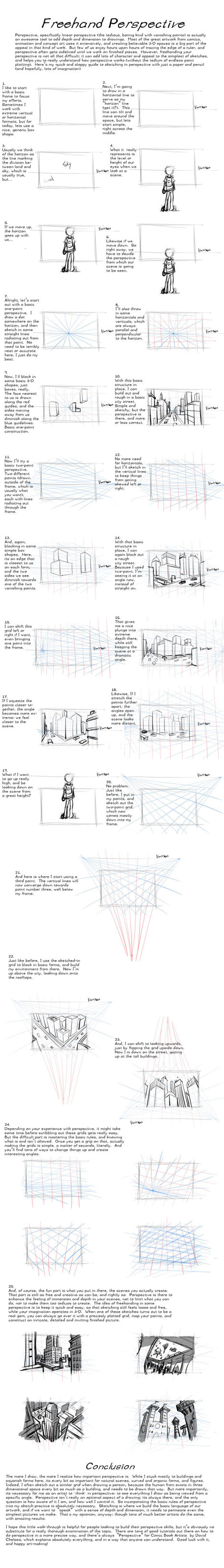 perspective drawing' in Drawing References and Resources
