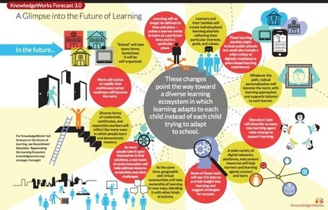 12 Changes Coming To The Future Of Learning - Edudemic | Educational Leadership and Technology | Scoop.it