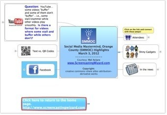 SMMOC Meeting Highlights – March 3 2012 | SMMOC (Social Media Master Mind OC) | Scoop.it
