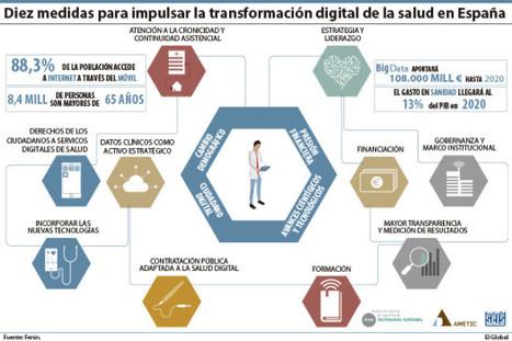 El paciente, la semilla del cambio para vencer barreras y fomentar el uso de la eSalud | El Global | eSalud Social Media | Scoop.it