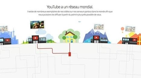 Google vous dit si votre Internet rame sur YouTube (et ce n'est pas anodin)   Slate   E reputation et réseaux sociaux   Scoop.it