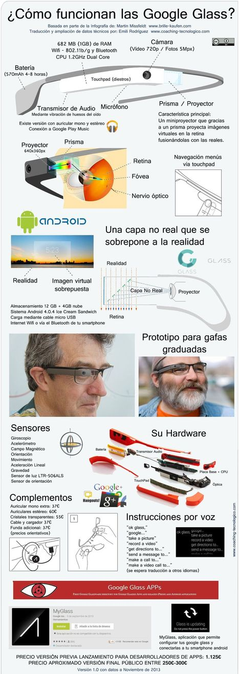 Cómo funcionan las Google Glass | AR-nology | Scoop.it