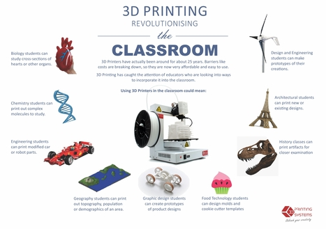 3D Printing Systems   –  3D Printers in Education | E-Capability | Scoop.it