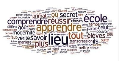 DESIR D'APPRENDRE (texte de PhilippeMEIRIEU)   partage&collaboratif   Scoop.it