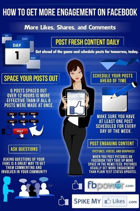 How to get more engagement on Facebook | Webmarketing & Communication | Scoop.it
