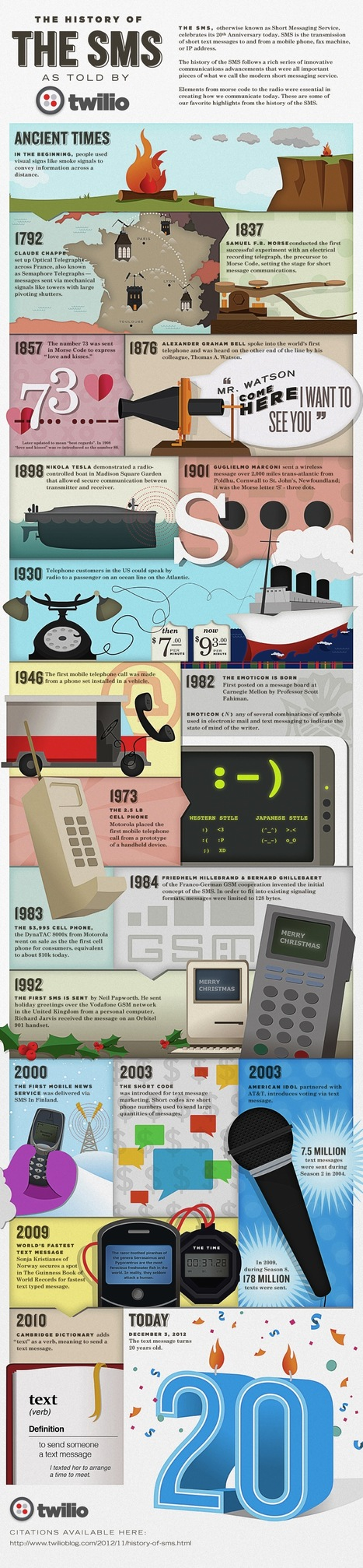 Texting Turns 20: The History of SMS [Infographic] | Daily Infographic | Social Mercor | Scoop.it