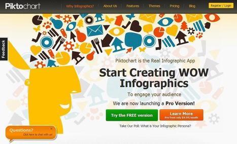 15 herramientas para elaborar visualizaciones gráficas | pasion por el aprendizaje online | Scoop.it