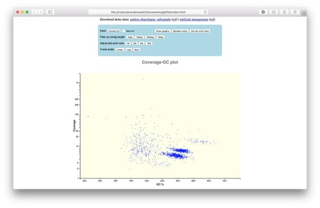 Visualize metagenomes in a web browser | Viruses and Bioinformatics from Virology.uvic.ca | Scoop.it