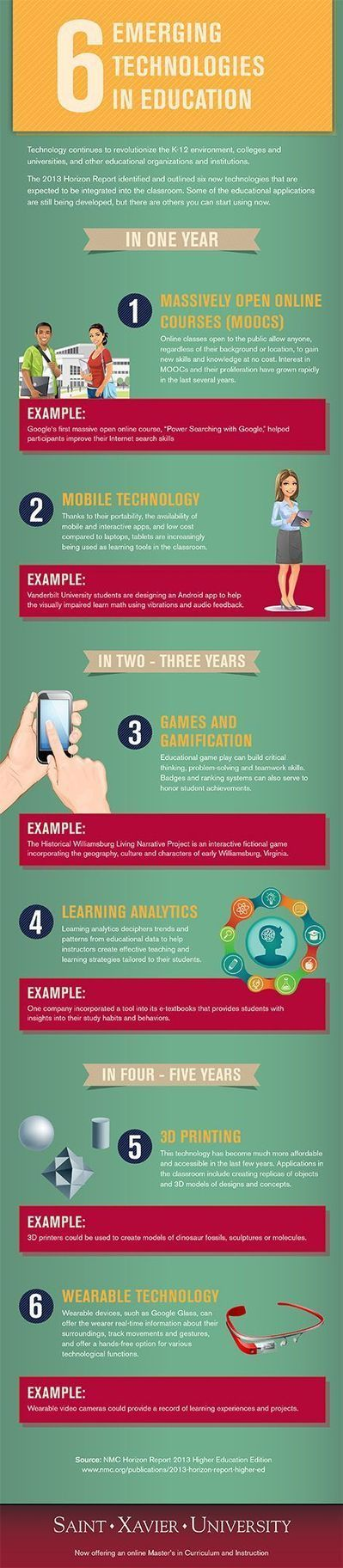 6 Emerging Education Technologies Infographic - e-Learning Infographics | E learning tools | Scoop.it