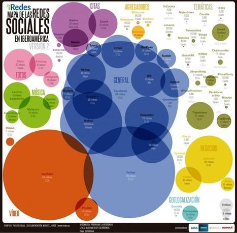 iRedes presenta la segunda versión del Mapa de las Redes Sociales | iRedes.es | Geografía del mundo | Scoop.it
