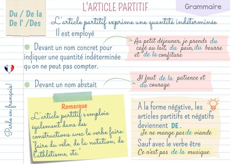 L'article partitif | FLE enfants | Scoop.it