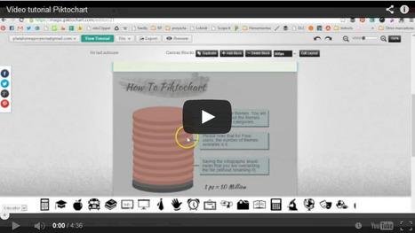 Piktochart. Tutorial para crear infografías de manera sencilla | EDUCACIÓN en Puerto TIC | Scoop.it