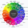 Social Media Revolution Int'l.