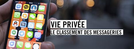 Protéger votre vie privée : le classement des messageries | En vrac | Scoop.it