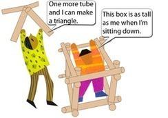 Mixing in Math | Homework Helpers | Scoop.it