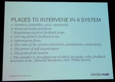 Places to Intervene in a System by Donella H. Meadows | Generative Systems Design | Scoop.it