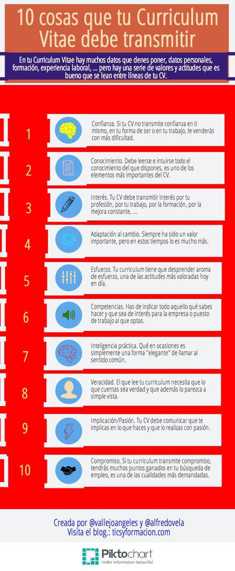 Infografía: 10 cosas que tus #curriculums debe transmitir, vía ticsyformación | Buscar trabajo | Scoop.it