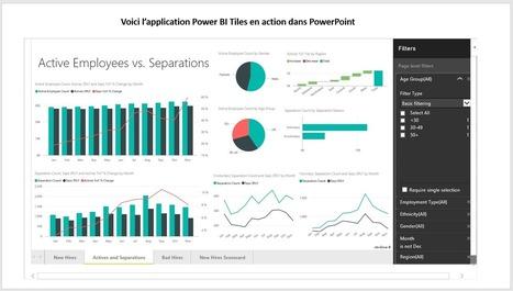 Intégrez vos rapports Power BI dans vos présentations PowerPoint   BM Formation   Scoop.it