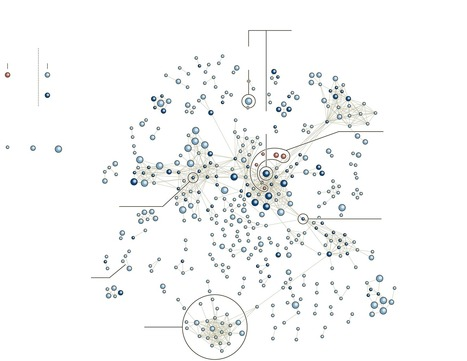 #SNA : Drug Marketers Use Social Network Diagrams to Help Locate Influential Doctors #health #bigdata   Influence et contagion   Scoop.it