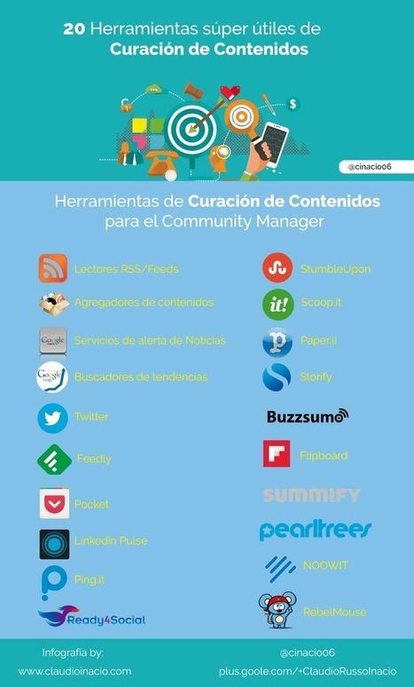 20 Herramientas de Curación de contenidos imprescindibles | Searching & sharing | Scoop.it
