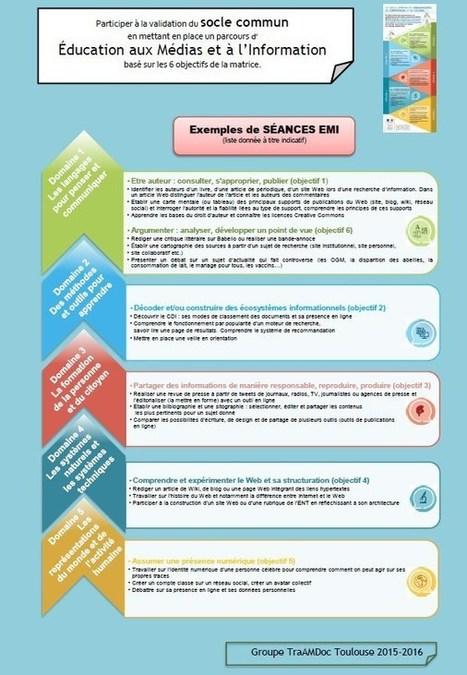 Ressources | Doc'Toulouse | Pédagogie info-documentaire en CDI | Scoop.it