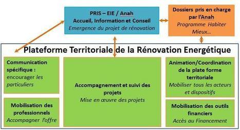 Plateformes territoriales de la rénovation énergétique de l'habitat : où en est-on en Auvergne-Rhône-Alpes ? l RAEE | Gestion des services aux usagers | Scoop.it